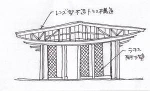 住田町役場